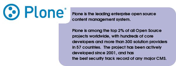 Plone ECM